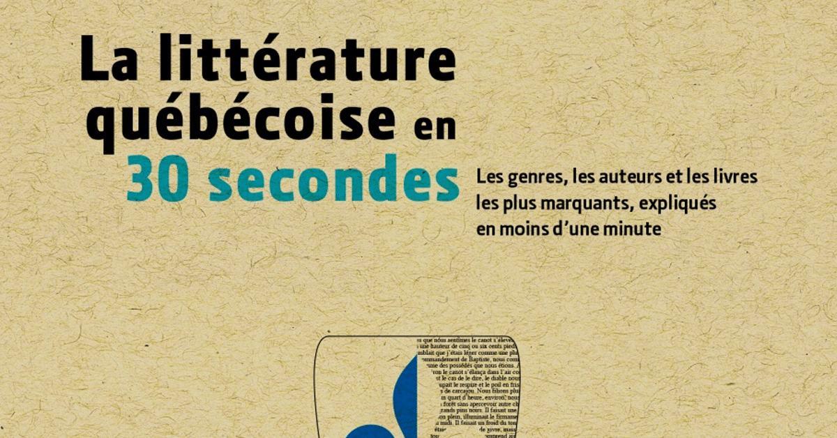 En un clin d'œil : La littérature québécoise en 30 secondes